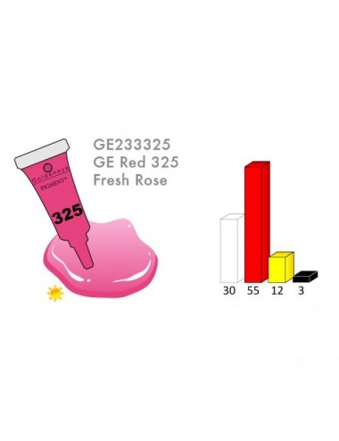 RED 325 3ML PIGMENT - LRD3325-1